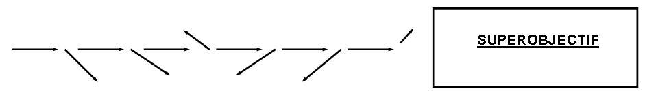 ligne-3